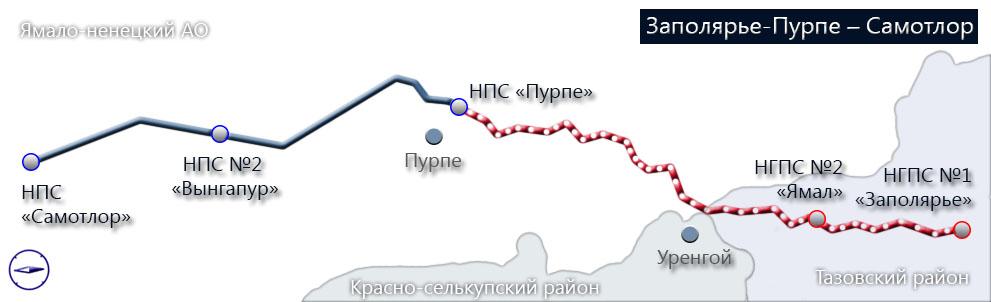 Заполярье-Пурпе – Самотлор